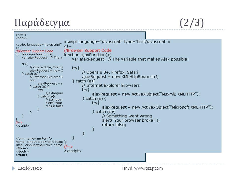 Παράδειγμα (3/3)  Στη συνάρτηση ajaxFunction() προσθέτω τον κώδικα : Πηγή : www.tizag.com Διαφάνεια 7