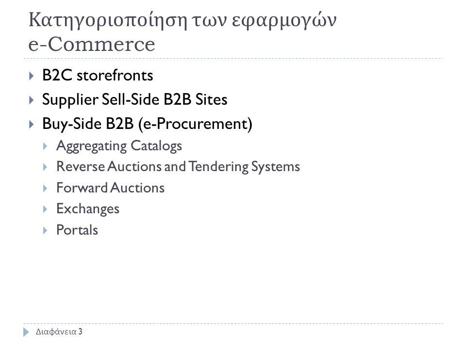 B2C storefronts  Το κατάστημα πρέπει να παρέχει λειτουργίες ανάλογες με τις λειτουργίες ενός φυσικού καταστήματος.