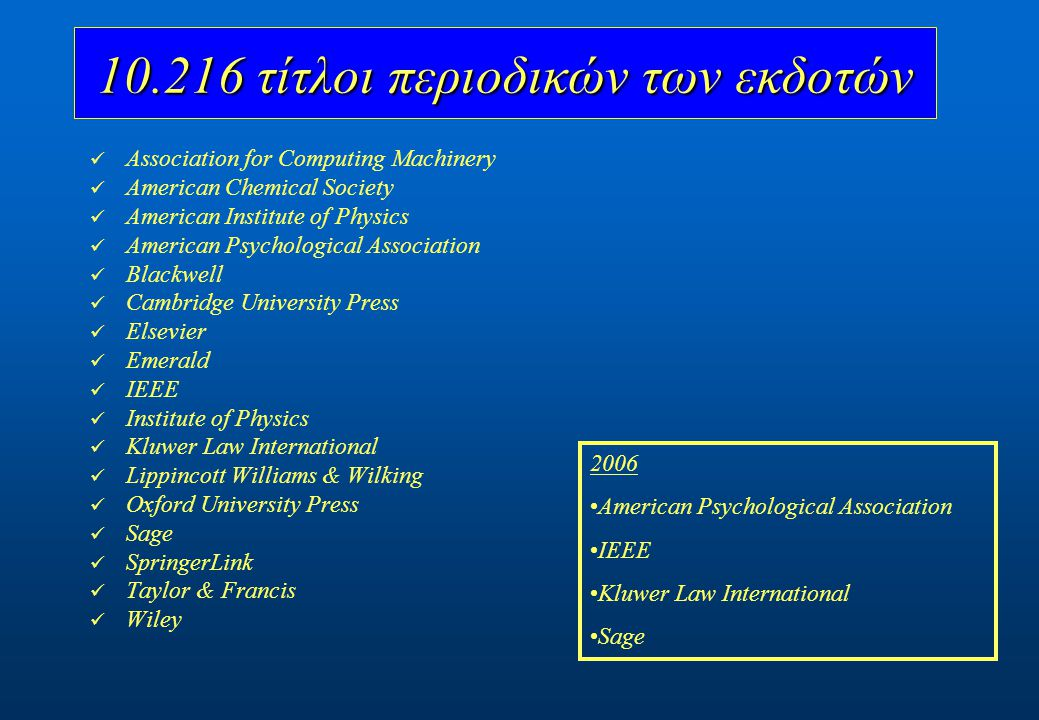 Association for Computing Machinery American Chemical Society American Institute of Physics American Psychological Association Blackwell Cambridge University Press Elsevier Emerald IEEE Institute of Physics Kluwer Law International Lippincott Williams & Wilking Oxford University Press Sage SpringerLink Taylor & Francis Wiley 10.216 τίτλοι περιοδικών των εκδοτών 2006 American Psychological Association IEEE Kluwer Law International Sage