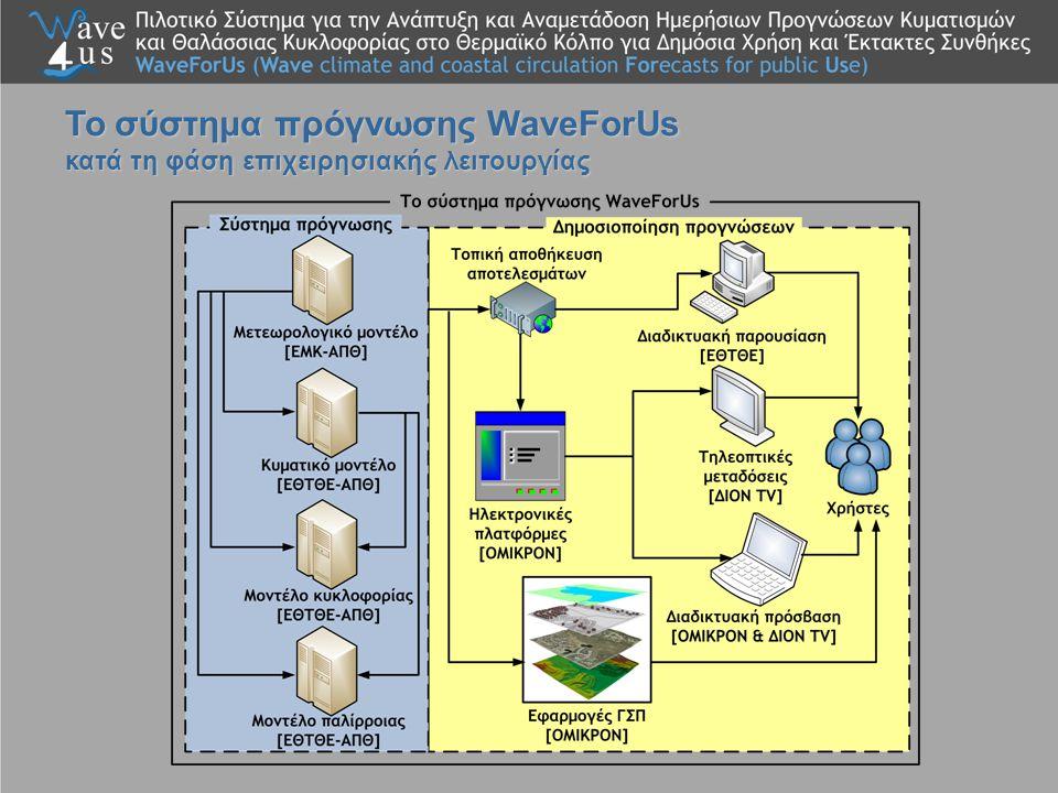 Το σύστημα πρόγνωσης WaveForUs κατά τη φάση επιχειρησιακής λειτουργίας