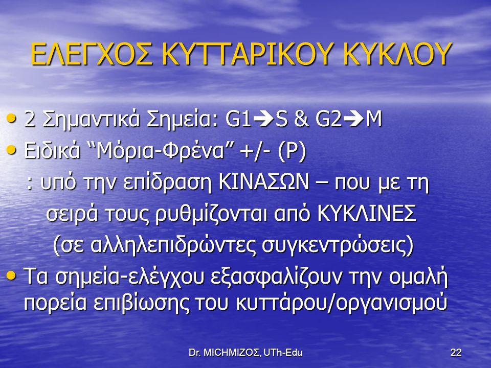 "Dr. ΜΙCHΜΙΖΟΣ, UTh-Edu22 ΕΛΕΓΧΟΣ ΚΥΤΤΑΡΙΚΟΥ ΚΥΚΛΟΥ 2 Σημαντικά Σημεία: G1  S & G2  M 2 Σημαντικά Σημεία: G1  S & G2  M Ειδικά ""Μόρια-Φρένα"" +/- (Ρ"