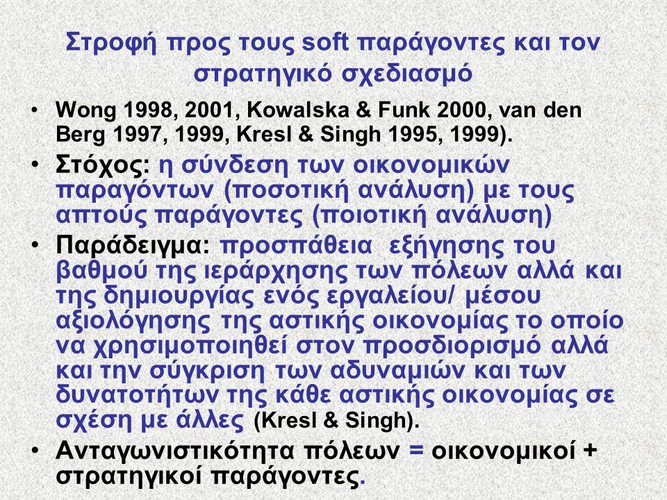 Στροφή προς τους soft παράγοντες και τον στρατηγικό σχεδιασμό Wong 1998, 2001, Kowalska & Funk 2000, van den Berg 1997, 1999, Kresl & Singh 1995, 1999