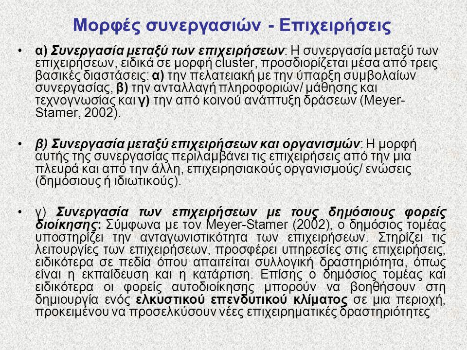 Μορφές συνεργασιών - Επιχειρήσεις α) Συνεργασία μεταξύ των επιχειρήσεων: Η συνεργασία μεταξύ των επιχειρήσεων, ειδικά σε μορφή cluster, προσδιορίζεται