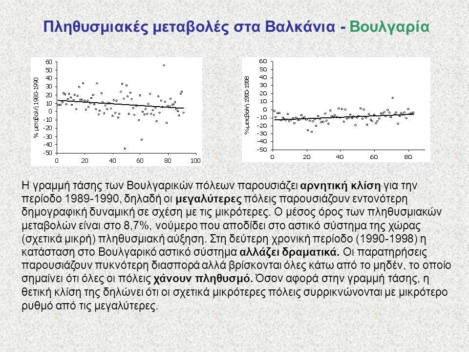 Πληθυσμιακές μεταβολές στα Βαλκάνια - Βουλγαρία Η γραμμή τάσης των Βουλγαρικών πόλεων παρουσιάζει αρνητική κλίση για την περίοδο 1989-1990, δηλαδή οι μεγαλύτερες πόλεις παρουσιάζουν εντονότερη δημογραφική δυναμική σε σχέση με τις μικρότερες.