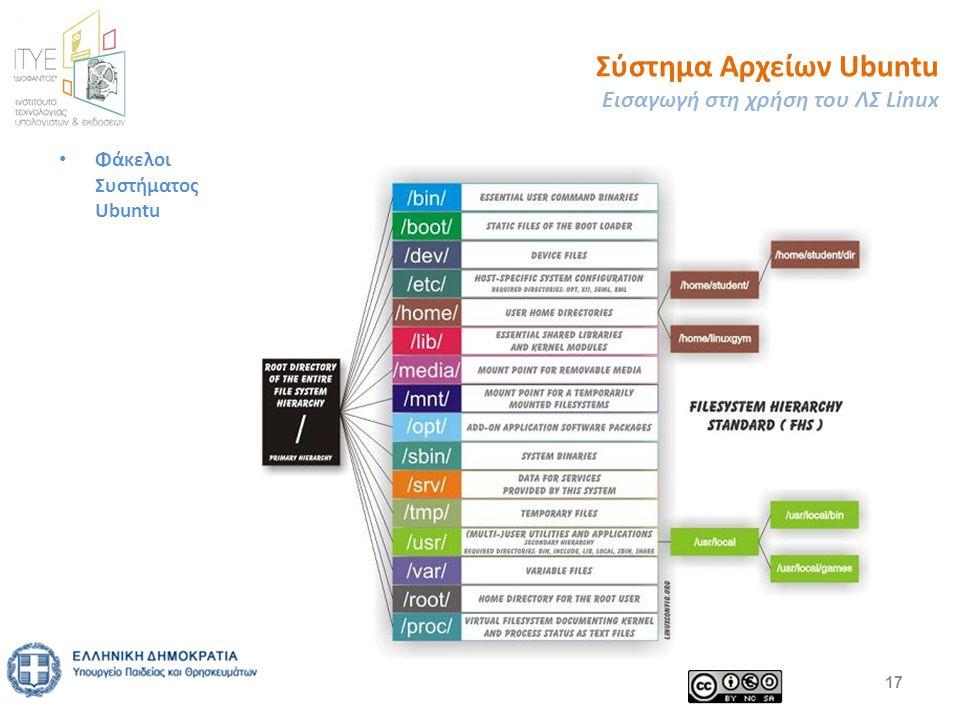 Σύστημα Αρχείων Ubuntu Εισαγωγή στη χρήση του ΛΣ Linux Φάκελοι Συστήματος Ubuntu 17