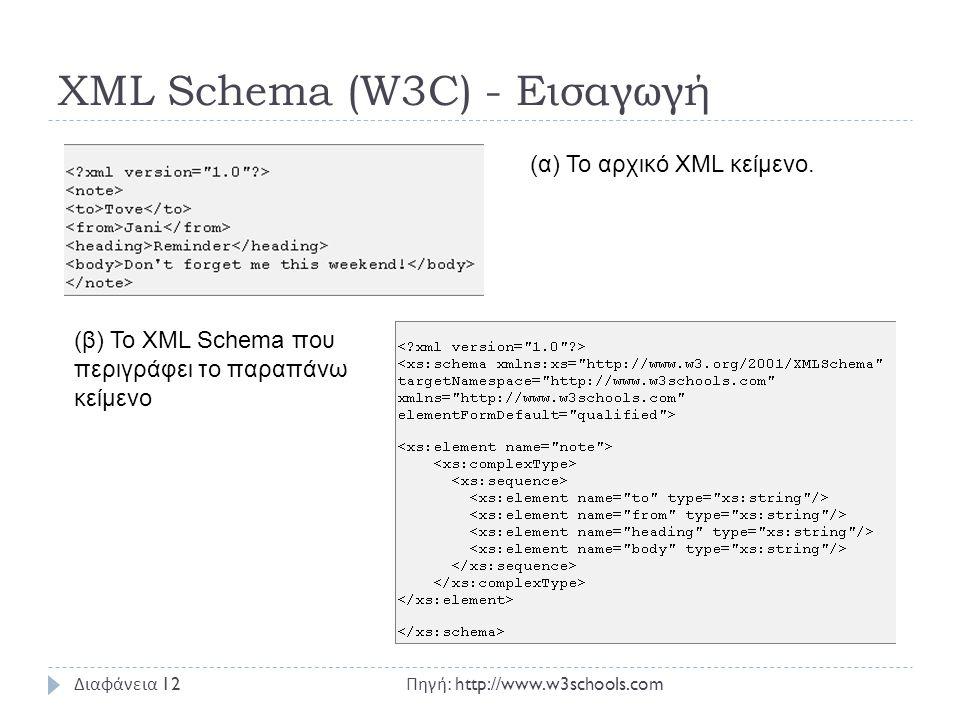XML Schema (W3C) - Εισαγωγή Πηγή : http://www.w3schools.com Διαφάνεια 12 (α) Το αρχικό XML κείμενο.