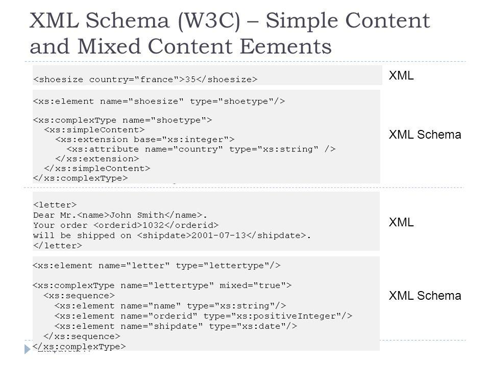 XML Schema (W3C) – Simple Content and Mixed Content Eements Διαφάνεια 19 XML XML Schema XML XML Schema
