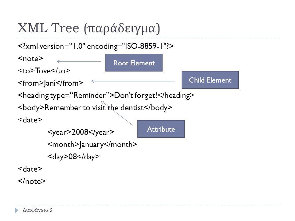Επιβεβαιώνοντας ένα XML αρχείο σε σχέση με το XML Schema ( χρήση Java) Πηγή : java.sun.com Διαφάνεια 24 // parse an XML document into a DOM tree DocumentBuilder parser = DocumentBuilderFactory.newInstance().newDocumentBuilder(); Document document = parser.parse(new File( instance.xml )); // create a SchemaFactory capable of understanding WXS schemas SchemaFactory factory = SchemaFactory.newInstance(XMLConstants.W3C_XML_SCHEMA_NS_URI); // load a WXS schema, represented by a Schema instance Source schemaFile = new StreamSource(new File( mySchema.xsd )); Schema schema = factory.newSchema(schemaFile); // create a Validator instance, which can be used to validate an instance document Validator validator = schema.newValidator(); // validate the DOM tree try { validator.validate(new DOMSource(document)); } catch (SAXException e) { // instance document is invalid.