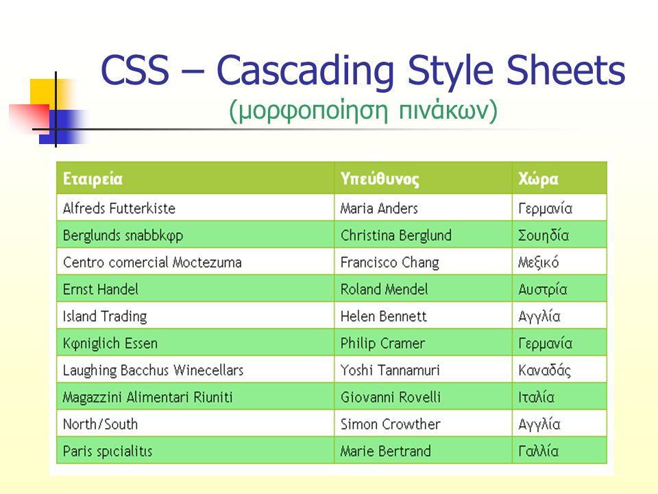 CSS – Cascading Style Sheets (μορφοποίηση πινάκων – ιδιότητα border-style) Καθορίζει το στυλ του περιγράμματος Τιμές: solid dotted.............