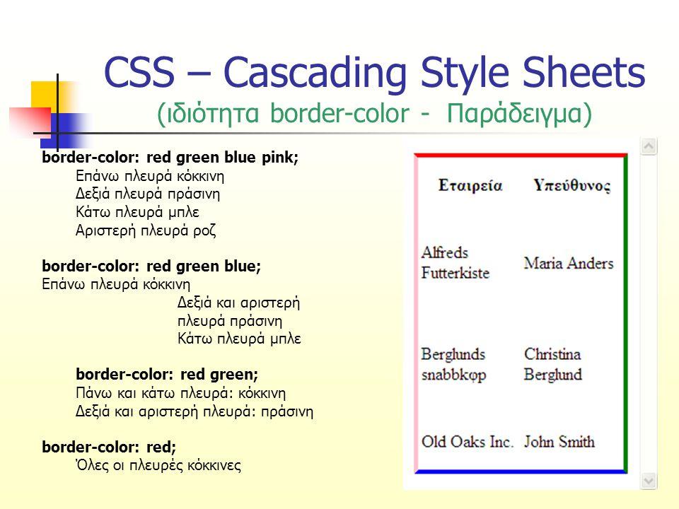CSS – Cascading Style Sheets (ιδιότητα border-collapse) Συμπτύσσει το εξωτερικό περίγραμμα του πίνακα και τα περιγράμματα των κελιών σε ένα Τιμές: collapse separate