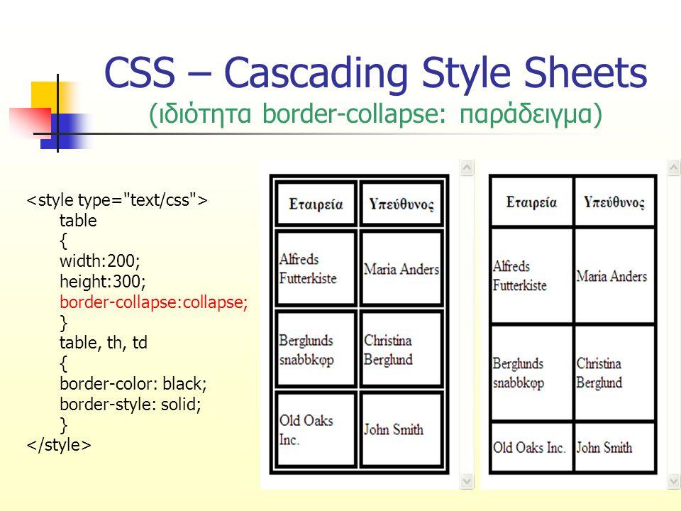 CSS – Cascading Style Sheets (ιδιότητα border-spacing) Καθορίζει την απόσταση (σε px, cm κ.λπ.) μεταξύ των περιγραμμάτων των γειτονικών κελιών ενός πίνακα (εφόσον δεν έχουν συμπτυχθεί τα περιγράμματα με την ιδιότητα border-collapse: collapse;) Σύνταξη: border-spacing:οριζόντια_απόσταση κατακόρυφη_απόσταση border-spacing:απόσταση