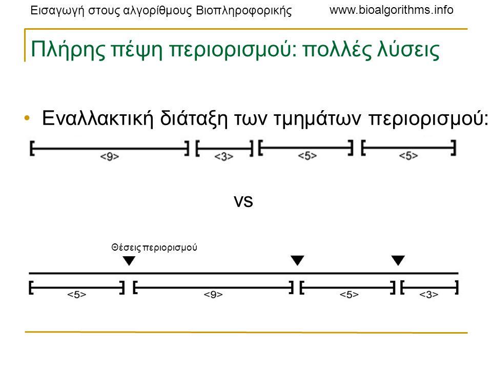 Εισαγωγή στους αλγορίθμους Βιοπληροφορικής www.bioalgorithms.info Πλήρης πέψη περιορισμού: πολλές λύσεις Εναλλακτική διάταξη των τμημάτων περιορισμού: vs Θέσεις περιορισμού