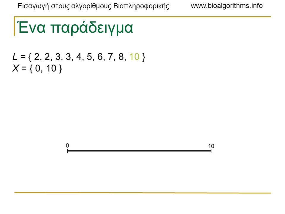 Εισαγωγή στους αλγορίθμους Βιοπληροφορικής www.bioalgorithms.info L = { 2, 2, 3, 3, 4, 5, 6, 7, 8, 10 } X = { 0, 10 } Ένα παράδειγμα