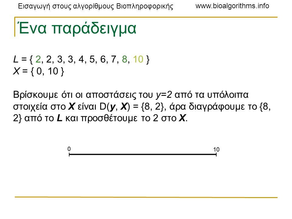 Εισαγωγή στους αλγορίθμους Βιοπληροφορικής www.bioalgorithms.info L = { 2, 2, 3, 3, 4, 5, 6, 7, 8, 10 } X = { 0, 10 } Βρίσκουμε ότι οι αποστάσεις του y=2 από τα υπόλοιπα στοιχεία στο X είναι D(y, X) = {8, 2}, άρα διαγράφουμε το {8, 2} από το L και προσθέτουμε το 2 στο X.