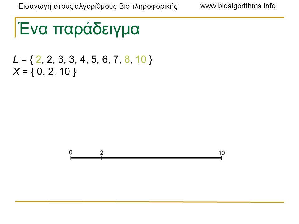Εισαγωγή στους αλγορίθμους Βιοπληροφορικής www.bioalgorithms.info L = { 2, 2, 3, 3, 4, 5, 6, 7, 8, 10 } X = { 0, 2, 10 } Ένα παράδειγμα