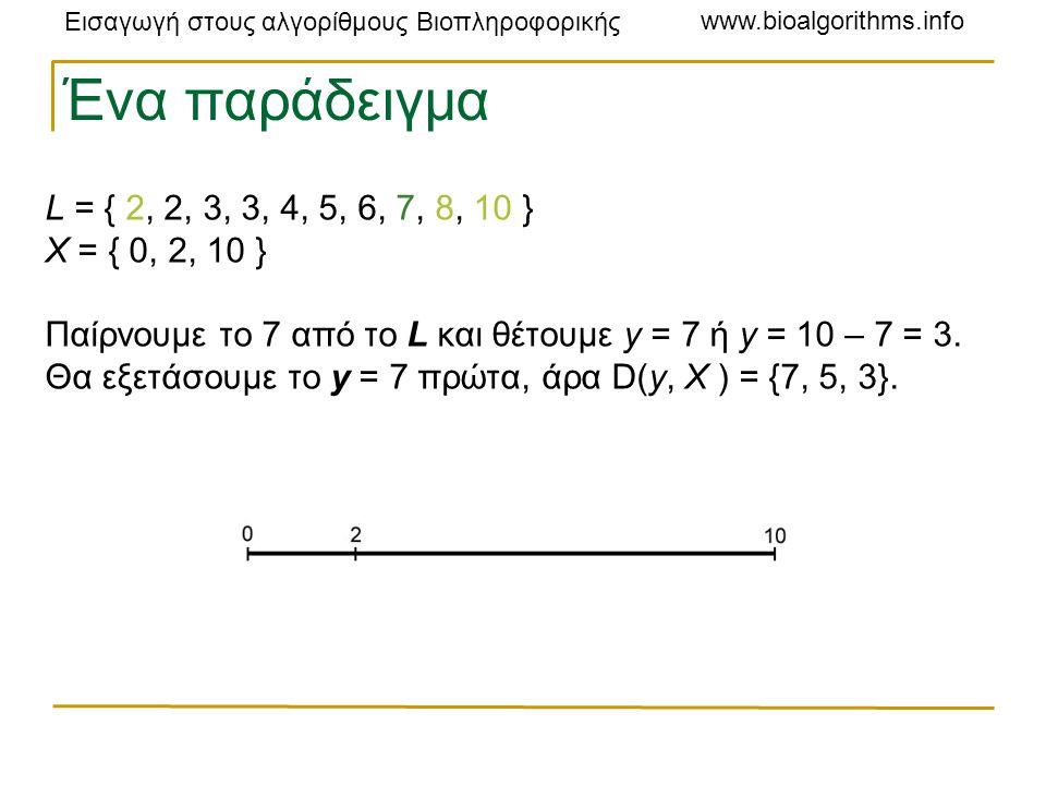 Εισαγωγή στους αλγορίθμους Βιοπληροφορικής www.bioalgorithms.info L = { 2, 2, 3, 3, 4, 5, 6, 7, 8, 10 } X = { 0, 2, 10 } Παίρνουμε το 7 από το L και θέτουμε y = 7 ή y = 10 – 7 = 3.