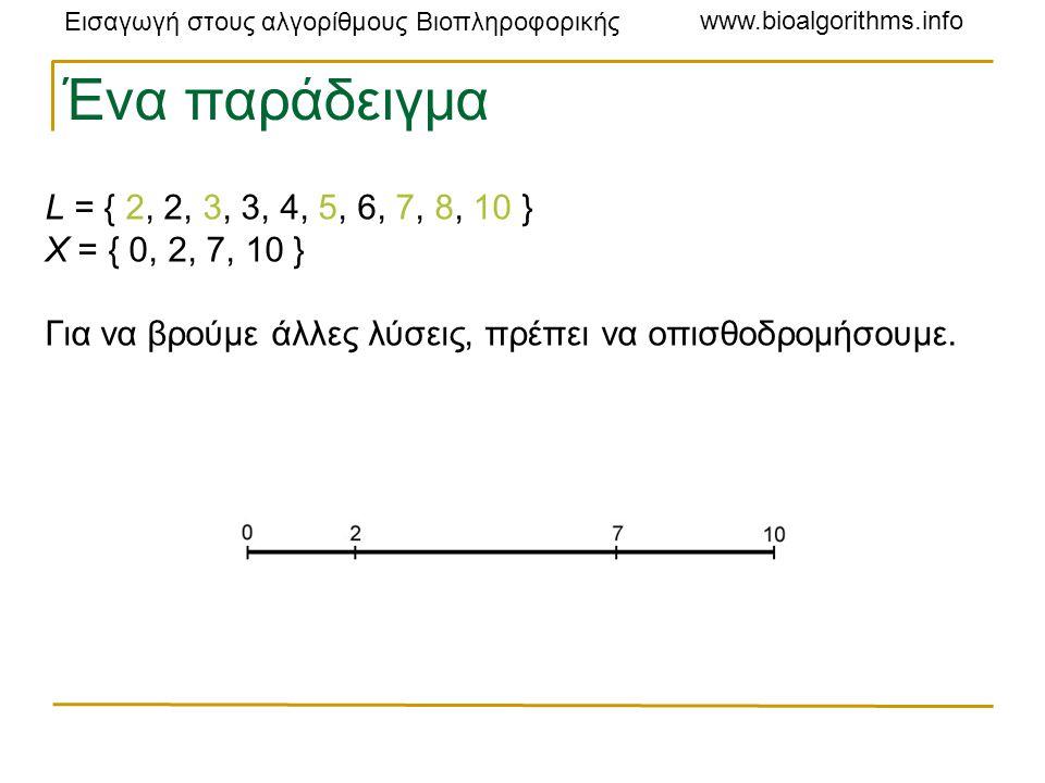 Εισαγωγή στους αλγορίθμους Βιοπληροφορικής www.bioalgorithms.info L = { 2, 2, 3, 3, 4, 5, 6, 7, 8, 10 } X = { 0, 2, 7, 10 } Για να βρούμε άλλες λύσεις, πρέπει να οπισθοδρομήσουμε.