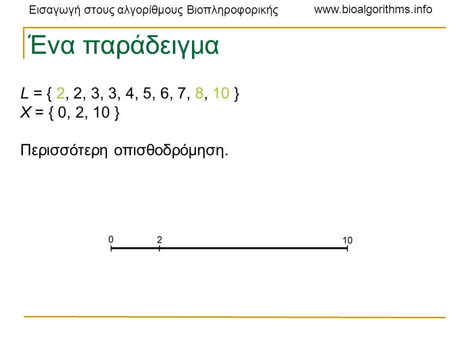Εισαγωγή στους αλγορίθμους Βιοπληροφορικής www.bioalgorithms.info L = { 2, 2, 3, 3, 4, 5, 6, 7, 8, 10 } X = { 0, 2, 10 } Περισσότερη οπισθοδρόμηση.