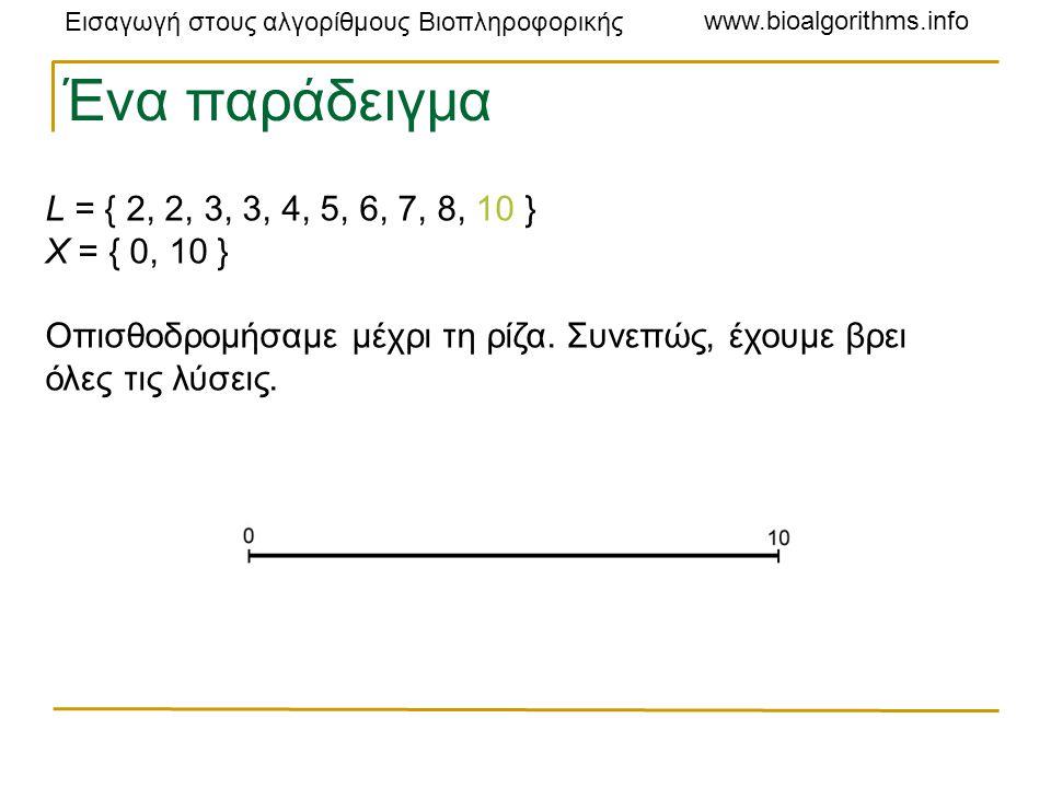 Εισαγωγή στους αλγορίθμους Βιοπληροφορικής www.bioalgorithms.info L = { 2, 2, 3, 3, 4, 5, 6, 7, 8, 10 } X = { 0, 10 } Οπισθοδρομήσαμε μέχρι τη ρίζα.