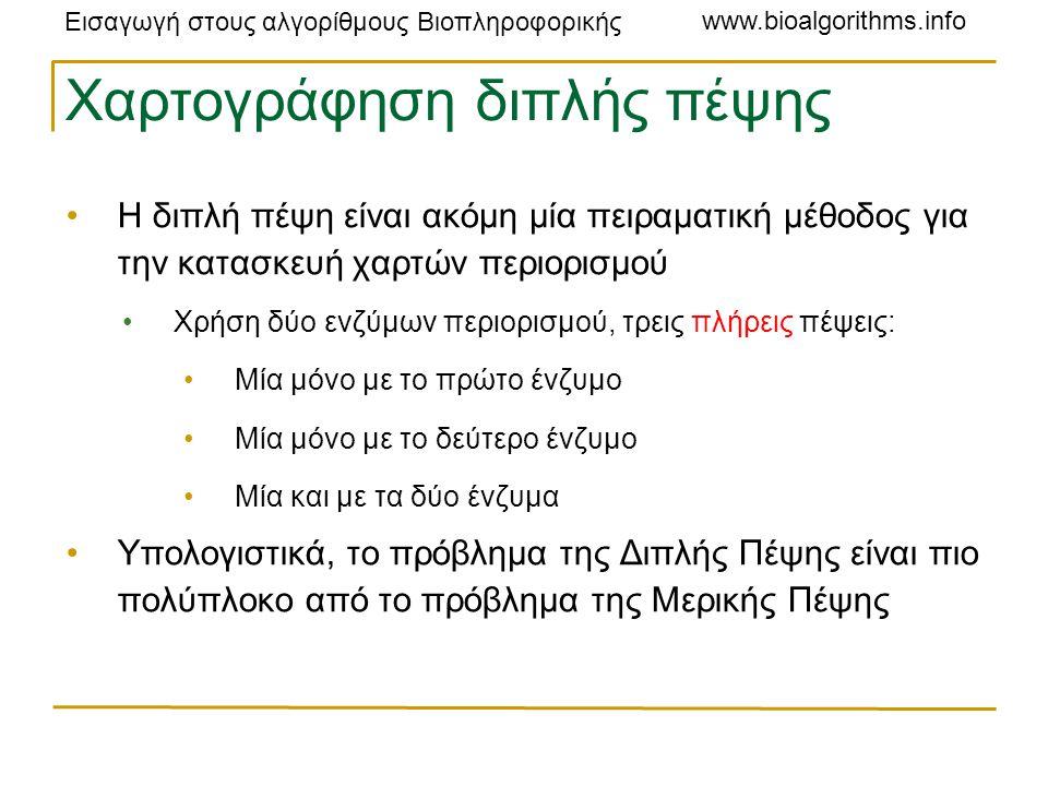 Εισαγωγή στους αλγορίθμους Βιοπληροφορικής www.bioalgorithms.info Χαρτογράφηση διπλής πέψης Η διπλή πέψη είναι ακόμη μία πειραματική μέθοδος για την κατασκευή χαρτών περιορισμού Χρήση δύο ενζύμων περιορισμού, τρεις πλήρεις πέψεις: Μία μόνο με το πρώτο ένζυμο Μία μόνο με το δεύτερο ένζυμο Μία και με τα δύο ένζυμα Υπολογιστικά, το πρόβλημα της Διπλής Πέψης είναι πιο πολύπλοκο από το πρόβλημα της Μερικής Πέψης