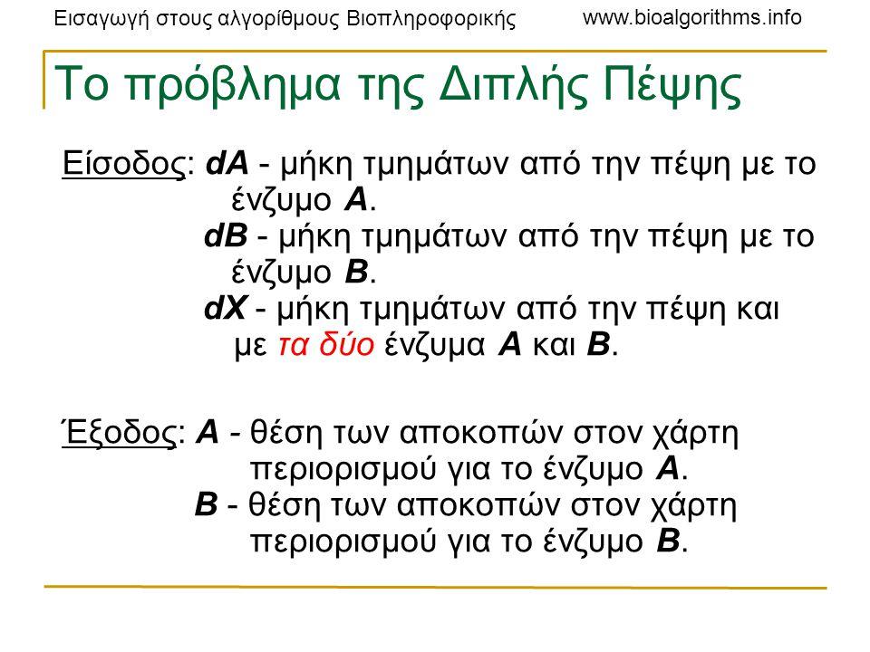 Εισαγωγή στους αλγορίθμους Βιοπληροφορικής www.bioalgorithms.info Το πρόβλημα της Διπλής Πέψης Είσοδος: dA - μήκη τμημάτων από την πέψη με το ένζυμο A.