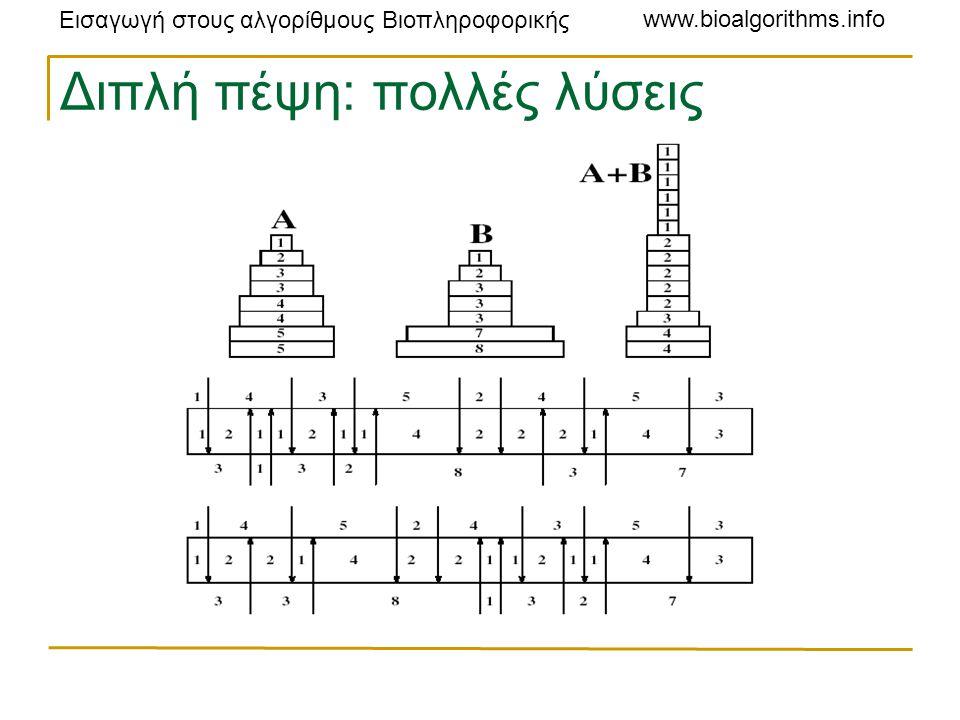 Εισαγωγή στους αλγορίθμους Βιοπληροφορικής www.bioalgorithms.info Διπλή πέψη: πολλές λύσεις