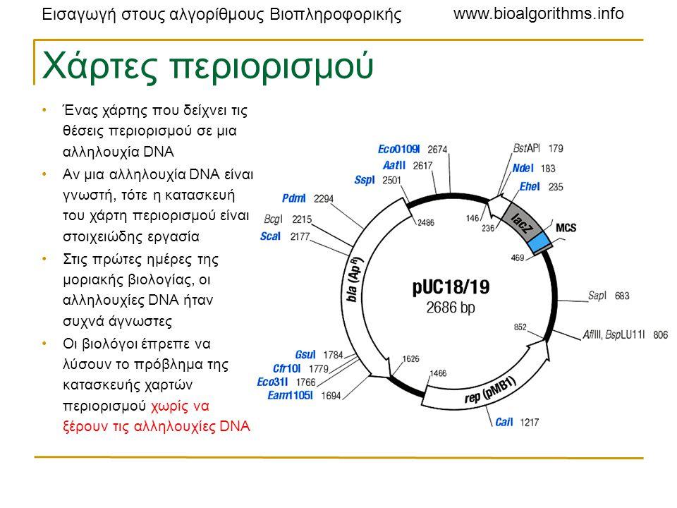 Εισαγωγή στους αλγορίθμους Βιοπληροφορικής www.bioalgorithms.info Χάρτες περιορισμού Ένας χάρτης που δείχνει τις θέσεις περιορισμού σε μια αλληλουχία DNA Αν μια αλληλουχία DNA είναι γνωστή, τότε η κατασκευή του χάρτη περιορισμού είναι στοιχειώδης εργασία Στις πρώτες ημέρες της μοριακής βιολογίας, οι αλληλουχίες DNA ήταν συχνά άγνωστες Οι βιολόγοι έπρεπε να λύσουν το πρόβλημα της κατασκευής χαρτών περιορισμού χωρίς να ξέρουν τις αλληλουχίες DNA