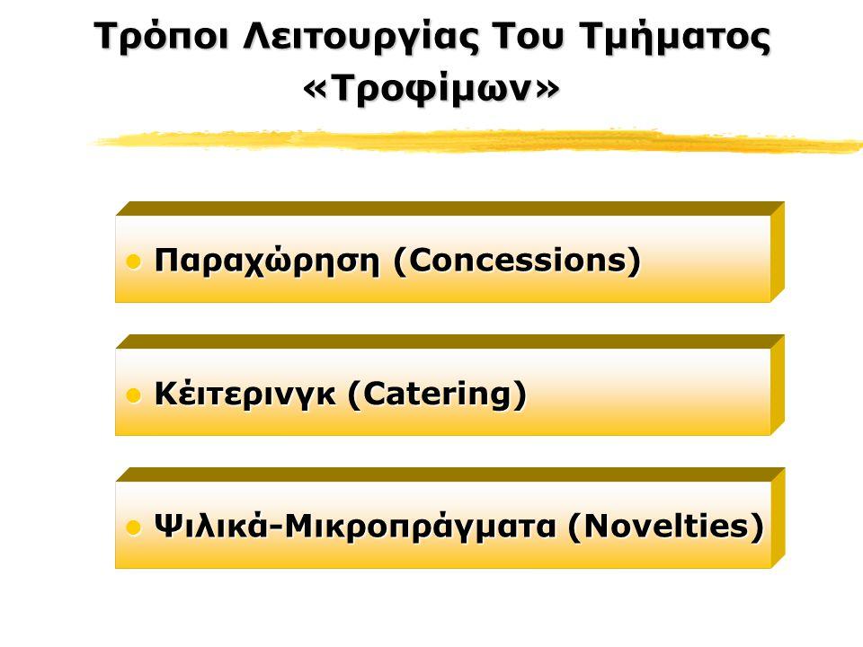 Προϋποθέσεις Χώροι αποθήκευσηςΧώροι αποθήκευσης Κατάλληλες θέσεις (σταντ) για τους θεατέςΚατάλληλες θέσεις (σταντ) για τους θεατές Σε μεγάλα Α.Κ.