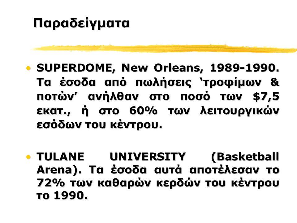 Παραδείγματα SUPERDOME, New Orleans, 1989-1990.