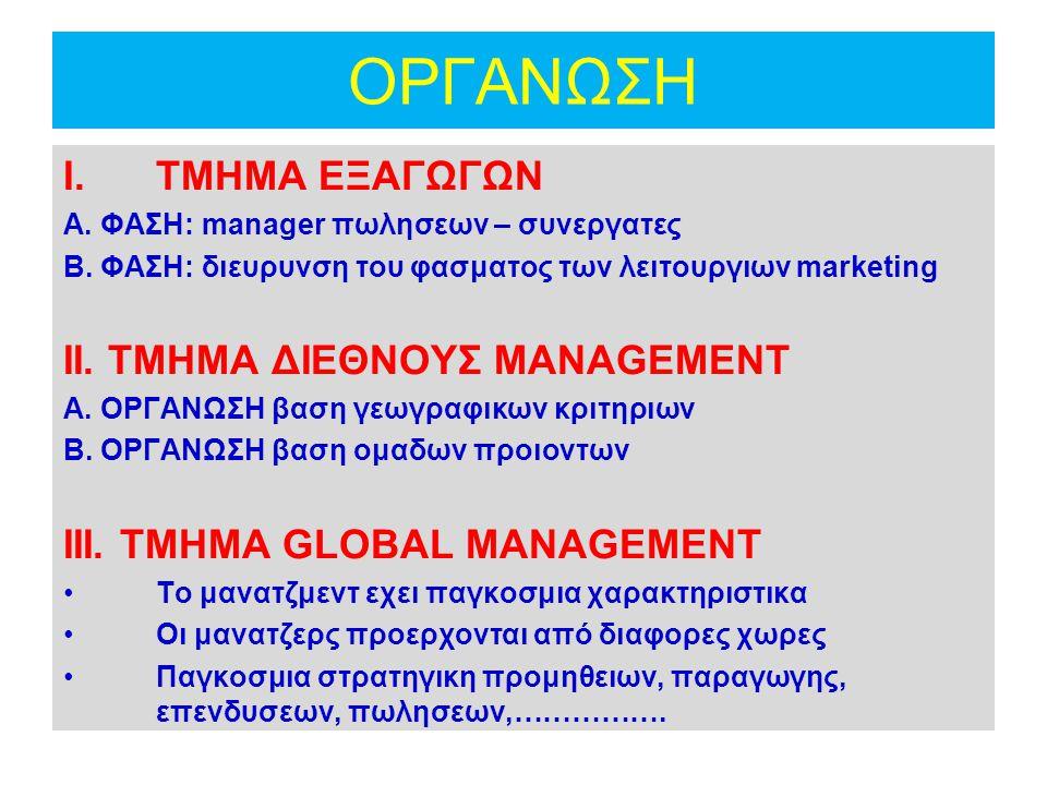 ΟΡΓΑΝΩΣΗ I.TMHMA EΞΑΓΩΓΩΝ Α. ΦΑΣΗ: manager πωλησεων – συνεργατες Β. ΦΑΣΗ: διευρυνση του φασματος των λειτουργιων marketing II. TMHMA ΔΙΕΘΝΟΥΣ ΜΑΝΑGEME
