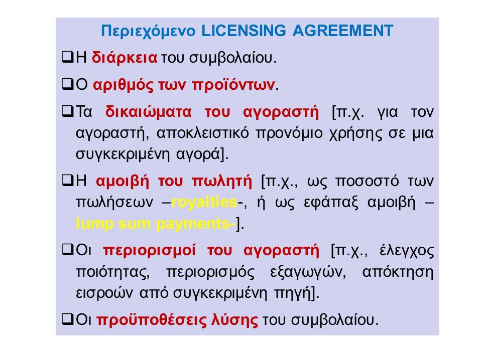Περιεχόμενο LICENSING AGREEMENT  Η διάρκεια του συμβολαίου.  Ο αριθμός των προϊόντων.  Τα δικαιώματα του αγοραστή [π.χ. για τον αγοραστή, αποκλειστ