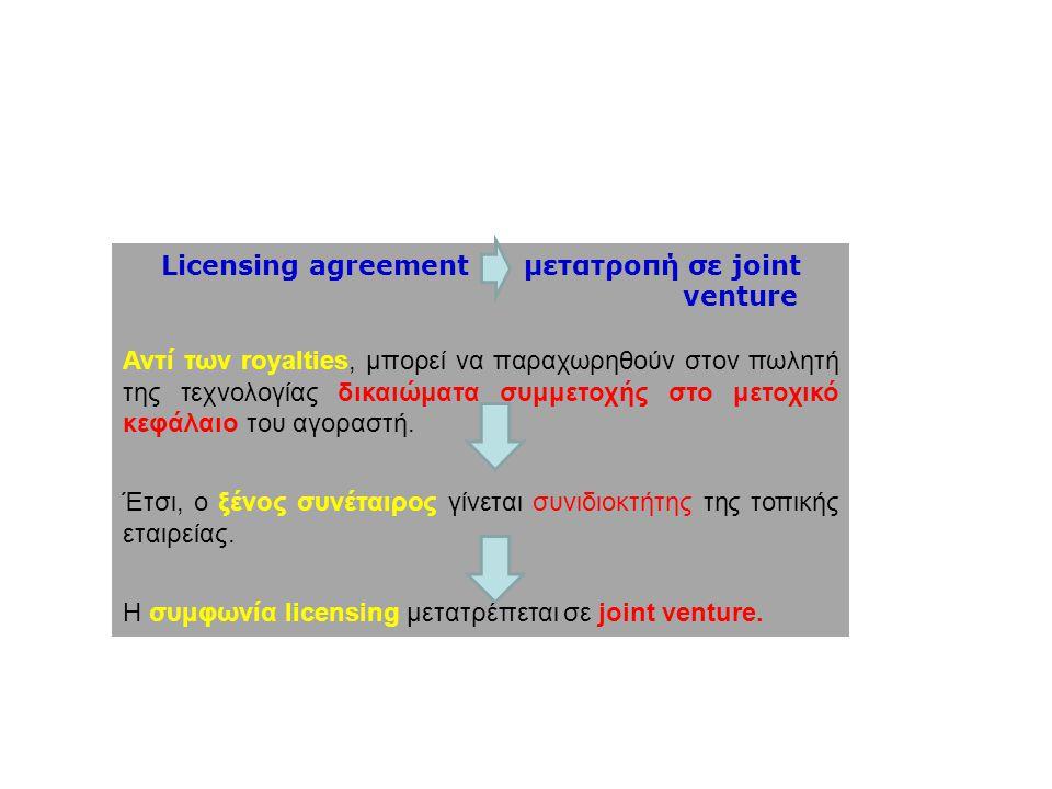Licensing agreement – μετατροπή σε joint venture Αντί των royalties, μπορεί να παραχωρηθούν στον πωλητή της τεχνολογίας δικαιώματα συμμετοχής στο μετο