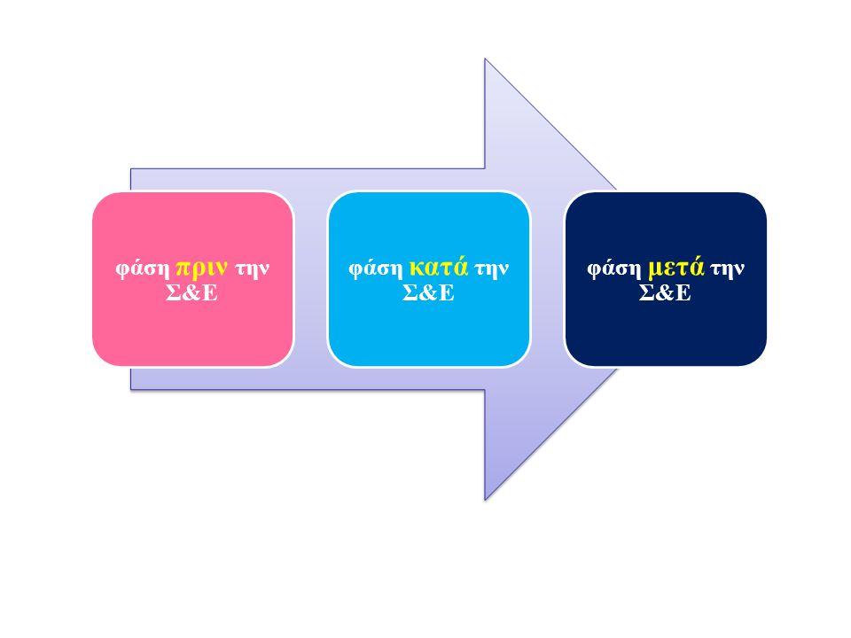 φάση πριν την Σ&Ε φάση κατά την Σ&Ε φάση μετά την Σ&Ε