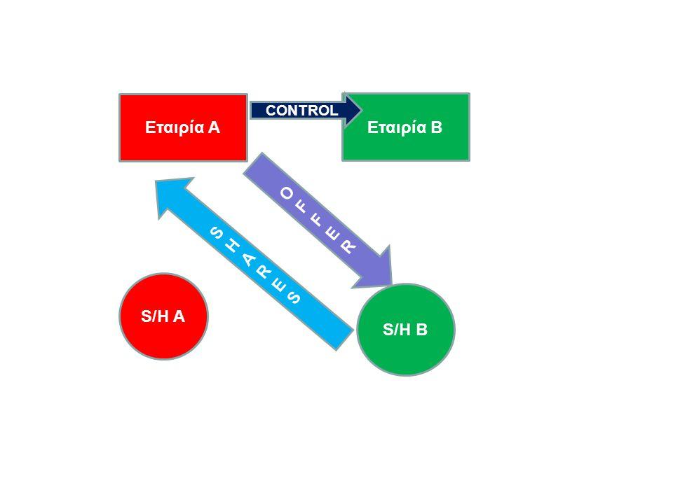 Εταιρία Α Εταιρία Β S/H Α S/H B OFFEROFFER SHARESSHARES CONTROL