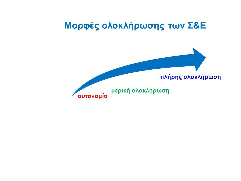 Μορφές ολοκλήρωσης των Σ&Ε αυτονομία μερική ολοκλήρωση πλήρης ολοκλήρωση