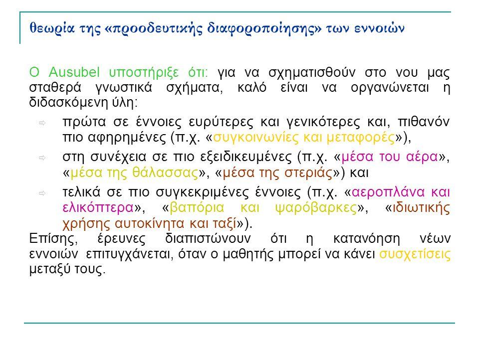 θεωρία της «προοδευτικής διαφοροποίησης» των εννοιών Ο Ausubel υποστήριξε ότι: για να σχηματισθούν στο νου μας σταθερά γνωστικά σχήματα, καλό είναι να