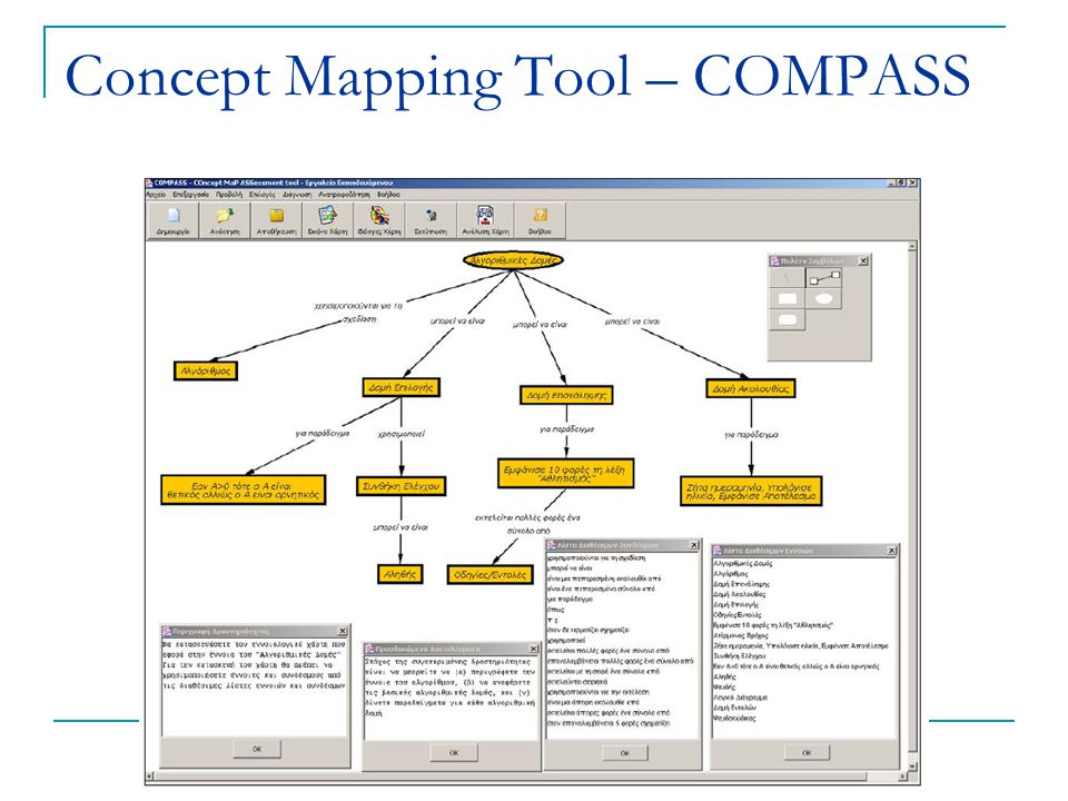 Concept Mapping Tool – COMPASS