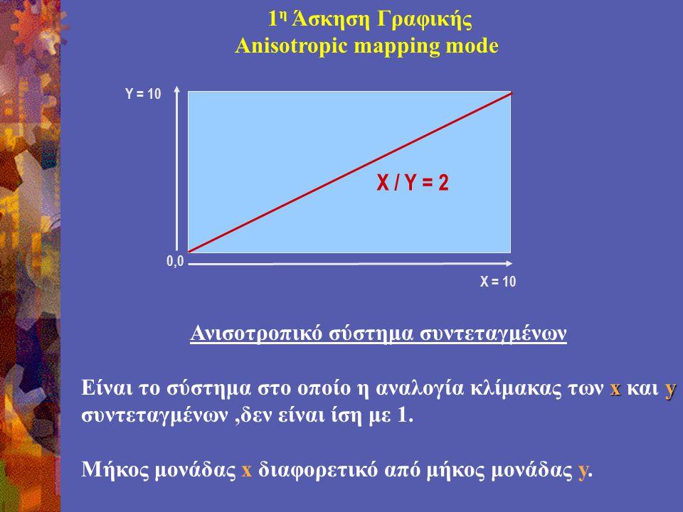 1 η Άσκηση Γραφικής Anisotropic mapping mode rWidth = 10.0; rHeight = 7.0; Dimension d = getSize(); maxX = d.width - 1; maxY = d.height - 1; //pixels number -1 // κλίμακα x pixelWidth = rWidth/maxX; // κλίμακα x // κλίμακα y pixelHeight = rHeight/maxY; // κλίμακα y Συντεταγμένες συσκευής: int iX(float x){return Math.round(x/pixelWidth);} int iY(float y){return maxY - Math.round(y/pixelHeight);} Λογικές συντεταγμένες: float fx(int X){return X * pixelWidth;} float fy(int Y){return (maxY - Y) * pixelHeight;} 0  y  7