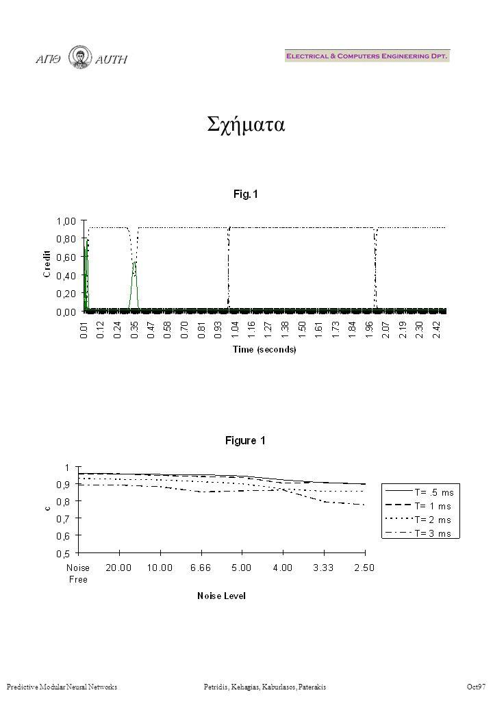 Σχήματα Predictive Modular Neural Networks Petridis, Kehagias, Kaburlasos, Paterakis Oct97