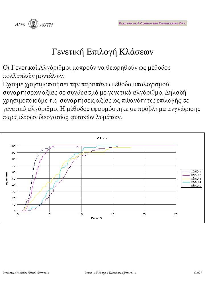 Γενετική Επιλογή Κλάσεων Predictive Modular Neural Networks Petridis, Kehagias, Kaburlasos, Paterakis Oct97 Οι Γενετικοί Αλγόριθμοι μοπρούν να θεωρηθούν ως μέθοδος πολλαπλών μοντέλων.