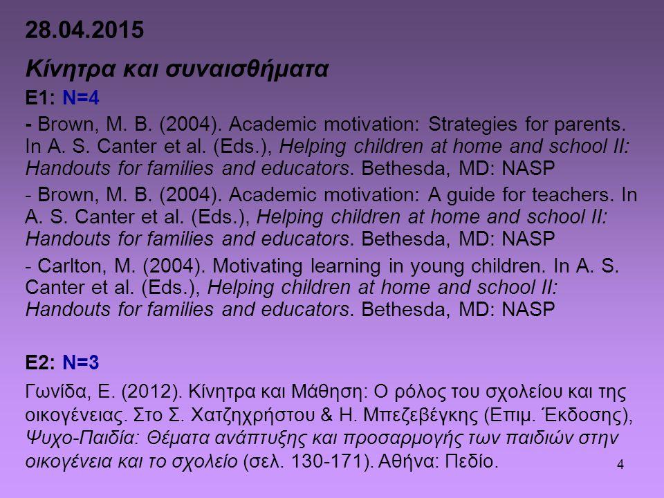 4 28.04.2015 Κίνητρα και συναισθήματα Ε1: Ν=4 - Brown, M. B. (2004). Academic motivation: Strategies for parents. In A. S. Canter et al. (Eds.), Helpi