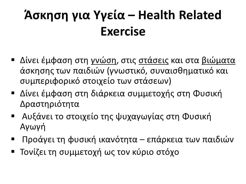 Άσκηση για Υγεία – Health Related Exercise Τονίζει την ατομική και ομαδική συμμετοχή για απεριόριστα στάνταρ απόδοσης Βελτιώνει τις κινητικές δεξιότητες Ελαττώνει τη συμπεριφορά εκτός σκοπού Απαιτεί αποτελεσματικές διδακτικές εφαρμογές, και Αυξάνει τη διασκέδαση (ψυχαγωγία) που λαμβάνει ο δάσκαλος από το επάγγελμά του