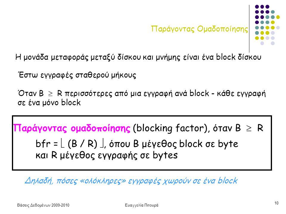 Βάσεις Δεδομένων 2009-2010Ευαγγελία Πιτουρά 10 Παράγοντας Ομαδοποίησης Η μονάδα μεταφοράς μεταξύ δίσκου και μνήμης είναι ένα block δίσκου Παράγοντας ομαδοποίησης (blocking factor), όταν Β  R bfr =  (B / R) , όπου Β μέγεθος block σε byte και R μέγεθος εγγραφής σε bytes Όταν Β  R περισσότερες από μια εγγραφή ανά block - κάθε εγγραφή σε ένα μόνο block Έστω εγγραφές σταθερού μήκους Δηλαδή, πόσες «ολόκληρες» εγγραφές χωρούν σε ένα block