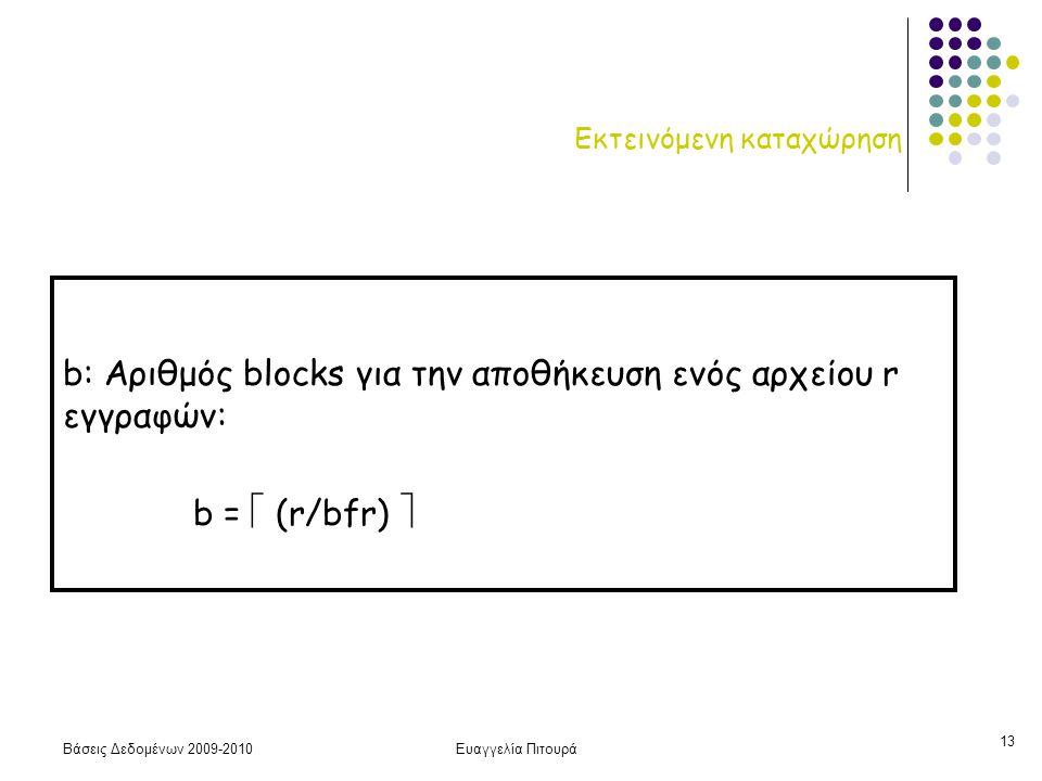 Βάσεις Δεδομένων 2009-2010Ευαγγελία Πιτουρά 13 Εκτεινόμενη καταχώρηση b: Αριθμός blocks για την αποθήκευση ενός αρχείου r εγγραφών: b =  (r/bfr) 