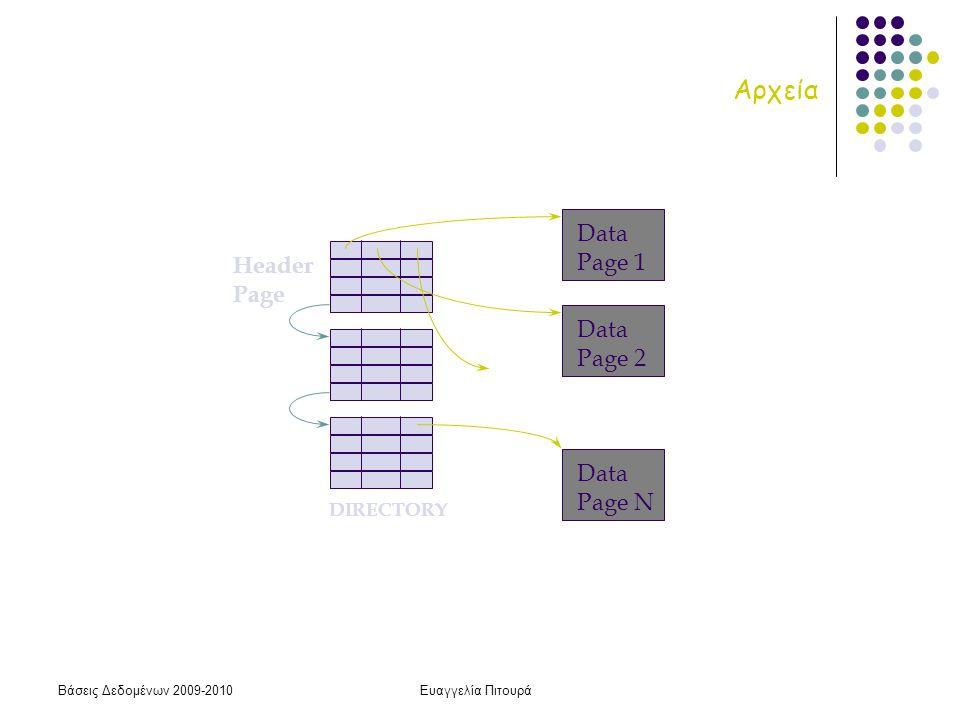 Βάσεις Δεδομένων 2009-2010Ευαγγελία Πιτουρά Data Page 1 Data Page 2 Data Page N Header Page DIRECTORY Αρχεία