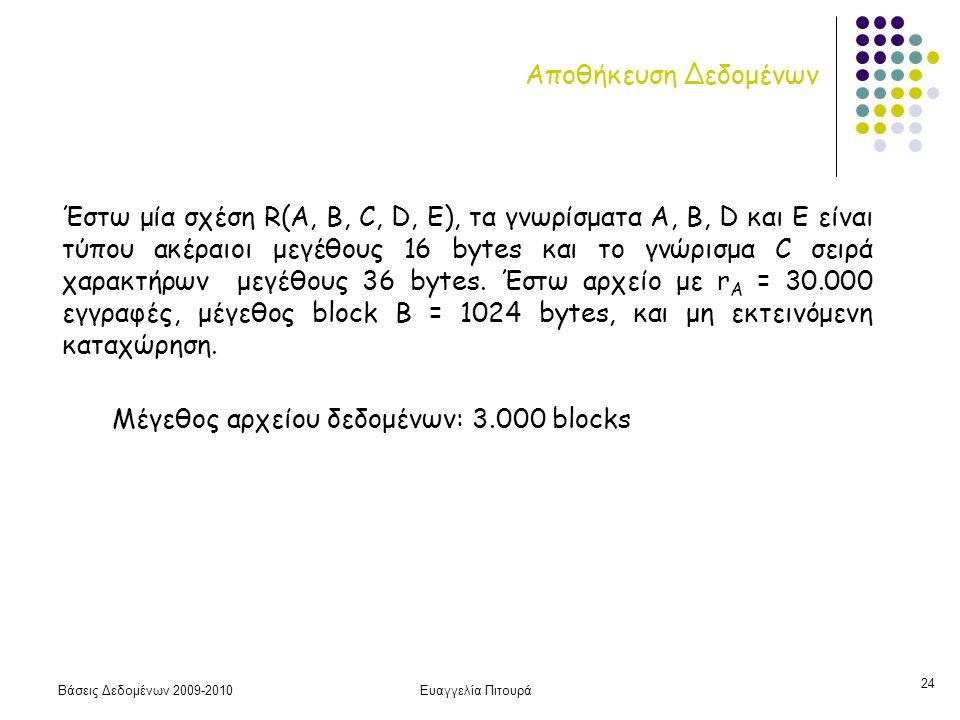 Βάσεις Δεδομένων 2009-2010Ευαγγελία Πιτουρά 24 Έστω μία σχέση R(A, B, C, D, E), τα γνωρίσματα Α, Β, D και E είναι τύπου ακέραιοι μεγέθους 16 bytes και το γνώρισμα C σειρά χαρακτήρων μεγέθους 36 bytes.