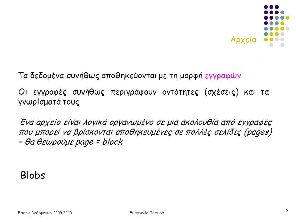 Βάσεις Δεδομένων 2009-2010Ευαγγελία Πιτουρά 44 Κατακερματισμός Καλή συνάρτηση κατακερματισμού: κατανέμει τις εγγραφές ομοιόμορφα στο χώρο των διευθύνσεων (ελαχιστοποίηση συγκρούσεων και λίγες αχρησιμοποίητες θέσεις) Σύγκρουση (collision): όταν μια νέα εγγραφή κατακερματίζεται σε μία ήδη γεμάτη θέση Ευριστικοί: -- αν r εγγραφές, πρέπει να επιλέξουμε το Μ ώστε το r/M να είναι μεταξύ του 0.7 και 0.9 -- όταν χρησιμοποιείται η mod τότε είναι καλύτερα το Μ να είναι πρώτος