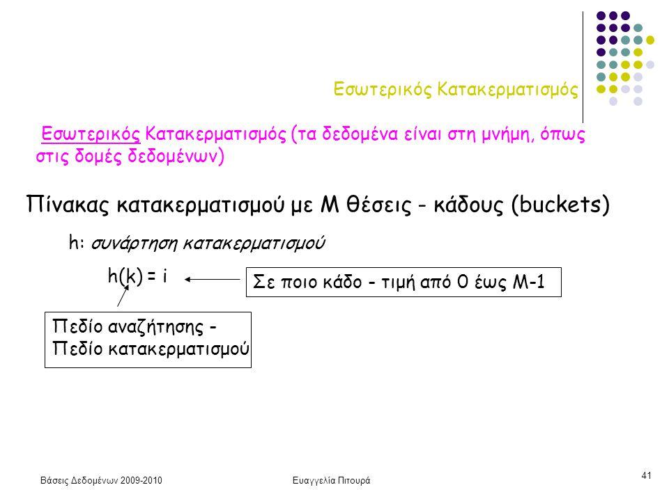 Βάσεις Δεδομένων 2009-2010Ευαγγελία Πιτουρά 41 Εσωτερικός Κατακερματισμός Εσωτερικός Κατακερματισμός (τα δεδομένα είναι στη μνήμη, όπως στις δομές δεδομένων) h: συνάρτηση κατακερματισμού h(k) = i Πεδίο αναζήτησης - Πεδίο κατακερματισμού Σε ποιο κάδο - τιμή από 0 έως Μ-1 Πίνακας κατακερματισμού με Μ θέσεις - κάδους (buckets)