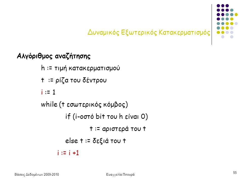 Βάσεις Δεδομένων 2009-2010Ευαγγελία Πιτουρά 55 Δυναμικός Εξωτερικός Κατακερματισμός Αλγόριθμος αναζήτησης h := τιμή κατακερματισμού t := ρίζα του δέντρου i := 1 while (t εσωτερικός κόμβος) if (i-οστό bit του h είναι 0) t := αριστερά του t else t := δεξιά του t i := i +1