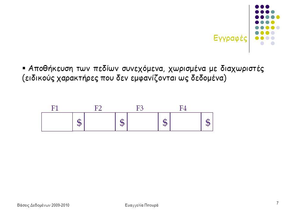 Βάσεις Δεδομένων 2009-2010Ευαγγελία Πιτουρά 18 Αποθήκευση (επανάληψη) 1.Τα δεδομένα αποθηκεύονται σε αρχεία στο δίσκο 2.Για να γίνει η επεξεργασία τους πρέπει να μεταφερθούν στη μνήμη 3.Η μονάδα μεταφοράς από το δίσκο στη μνήμη είναι ένα block 4.Ο χρόνος προσπέλασης (εγγραφής ή ανάγνωσης) ενός block διαφέρει και εξαρτάται από τη θέση του block – δε θα το εξετάσουμε στο μάθημα 5.Μας ενδιαφέρει η ελαχιστοποίηση του Ι/Ο (πολυπλοκότητα σε σχέση με blocks) Βασικά Σημεία